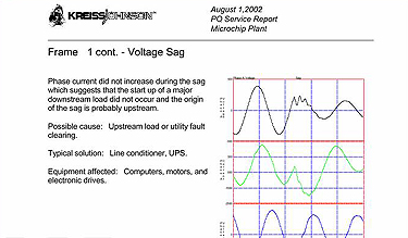 Power Quality Analysis Report